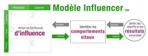 Model-influenceur-1024x390